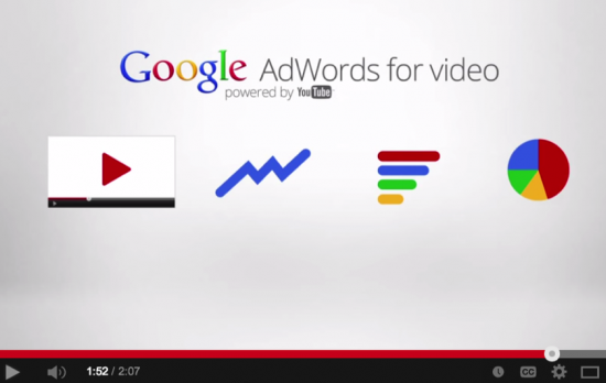 Harnessing the Power of AdWords for Video